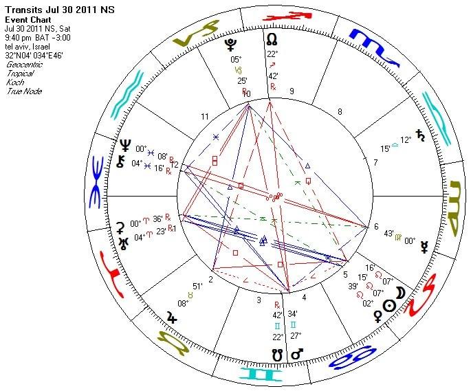 ירח חדש באריה – 30 ביולי עד 29 באוגוסט